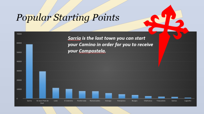 StartingPoints